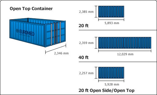 Open Top Container Size